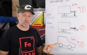"""Auto expert namely """"John Cadogan"""", teaching the Heavy Towing complete guide."""