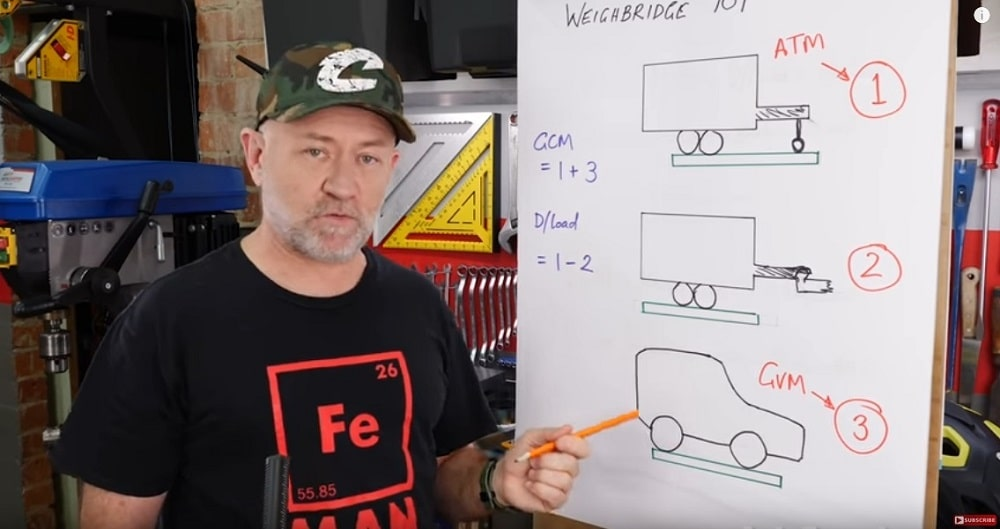 A Complete Guide to Heavy Towing by Auto Expert – John Cadogan